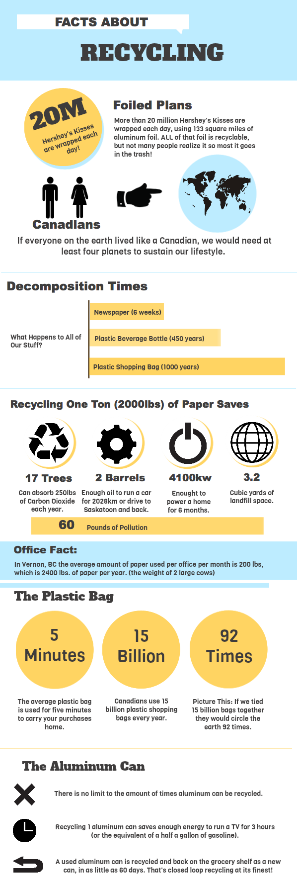 Facts_About_Recycling_Infographic